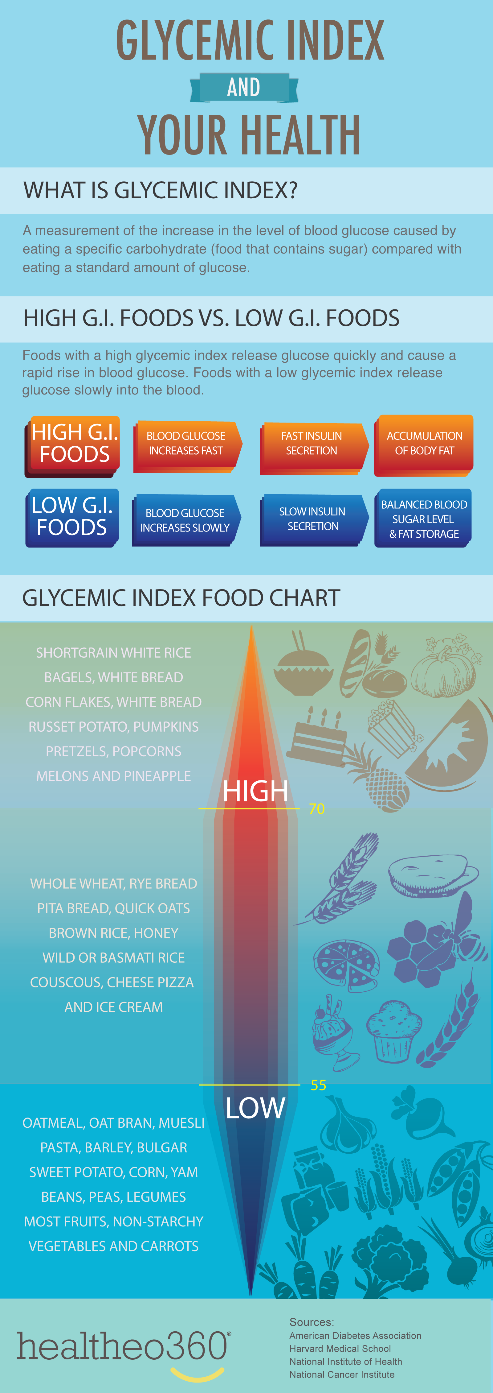 1200 calorie diet plan using frozen meals photo 1