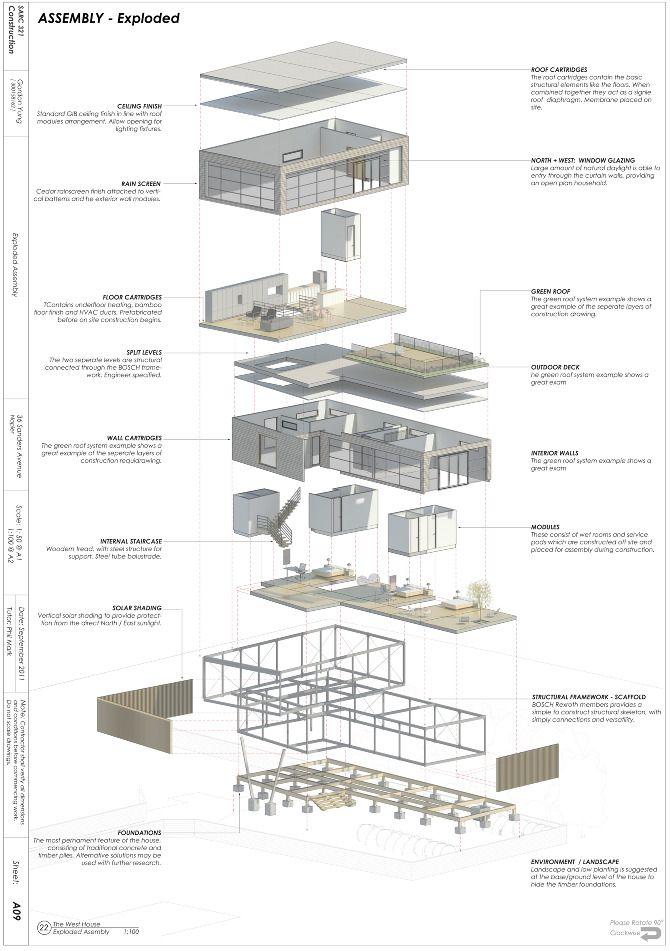 Refabricating Architecture Pdf