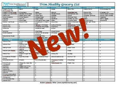 THM shopping list New free PRINTABLE Trim Healthy Mama Grocery - grocery list form