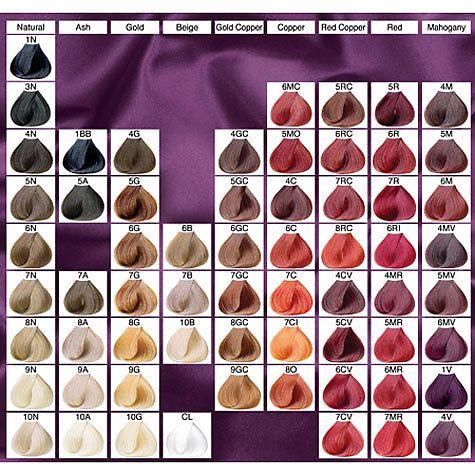 Paul mitchell hair dye chart pinteres