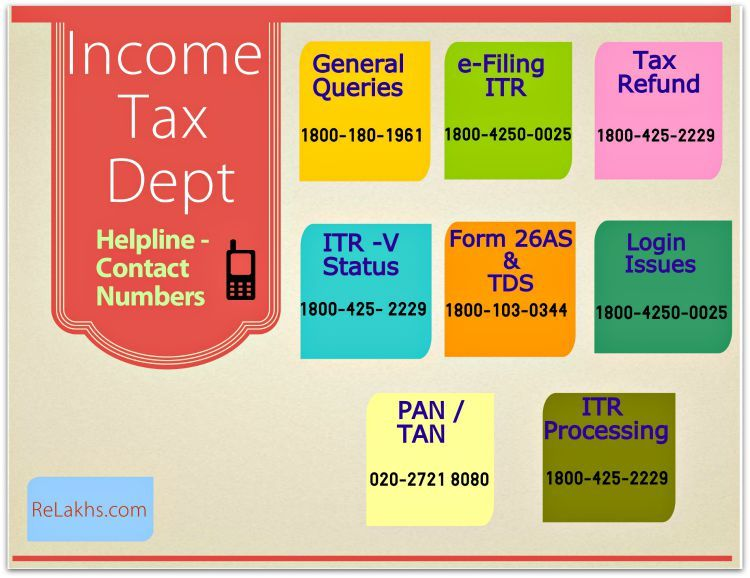Income Tax Helpline Toll Free Contact Numbers Income Tax Wealth