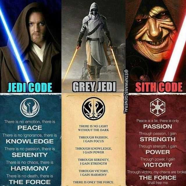 Star Wars - The Good, The Bad, and The Grey...