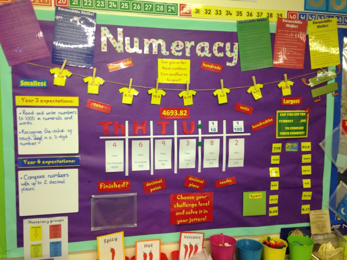Classroom Ideas Year One : Ideas about maths display ks on pinterest