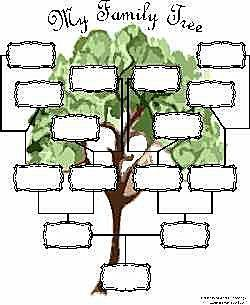 free family tree charts family tree patterns pinterest family