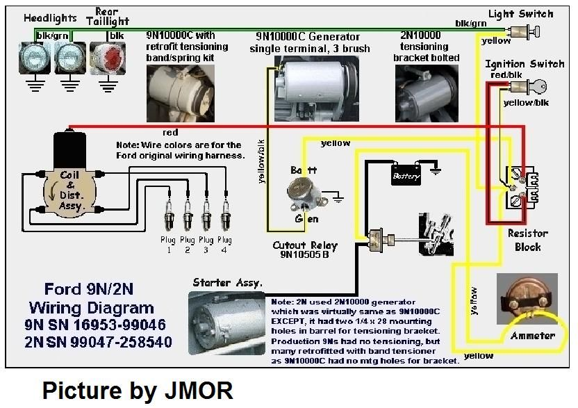 wiring diagram also 2n ford tractor wiring diagram on wiring diagram rh 208 167 249 254 Ford 2N Tractor Information Ford Tractor Wiring Harness Diagram