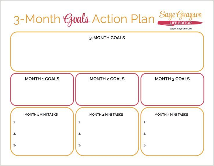 Life Coaching Action Plan Template  Coach    Life