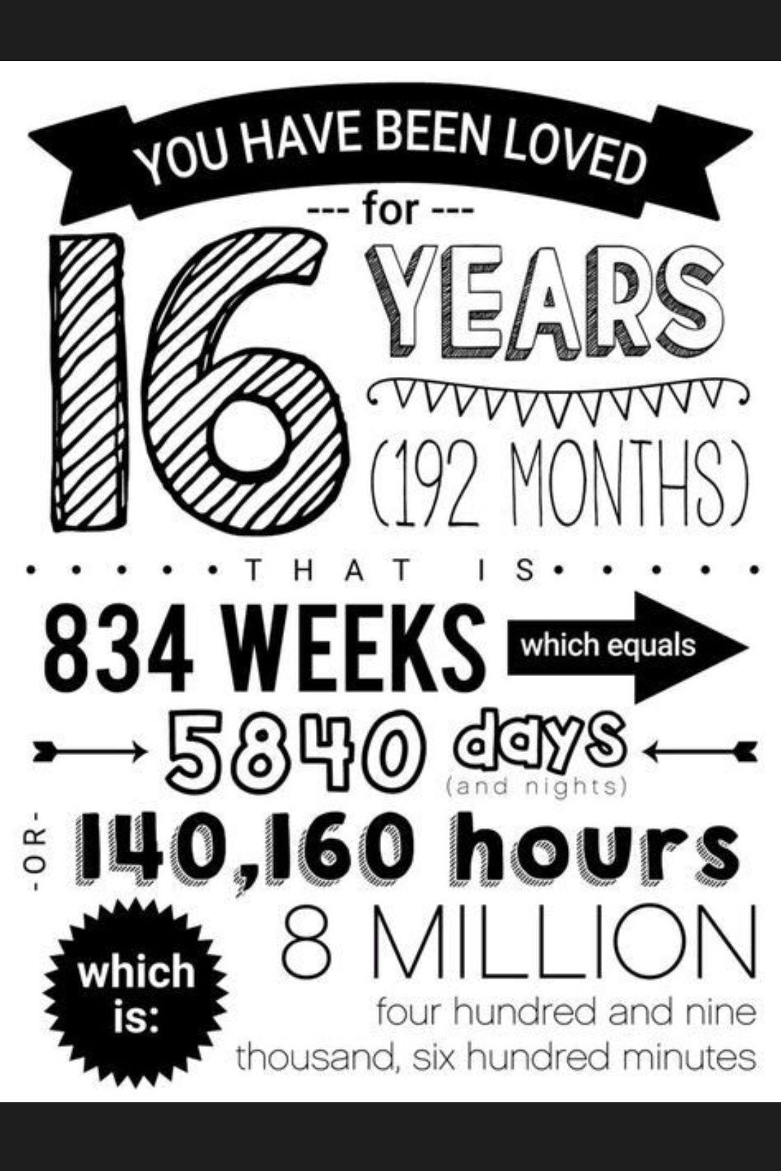 Happy Birthday 16 Black White Poster Birthday Boy Quotes Boy 16th Birthday Happy 16th Birthday