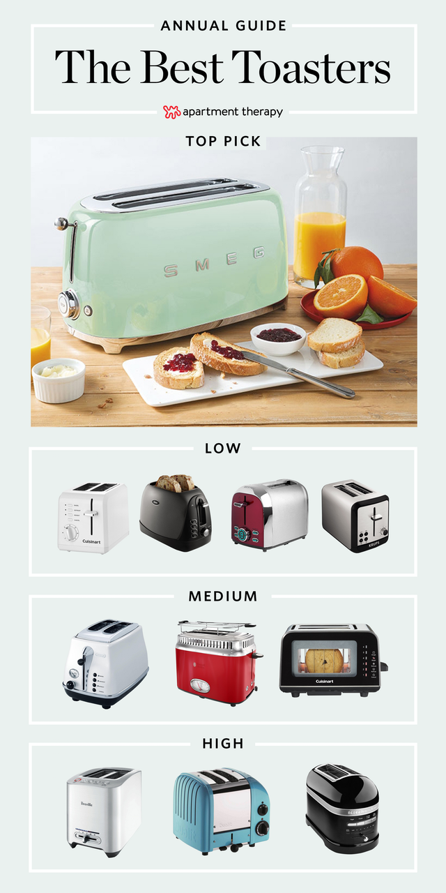 The Best Toasters   Shopping Guides   Toaster, Small kitchen ...