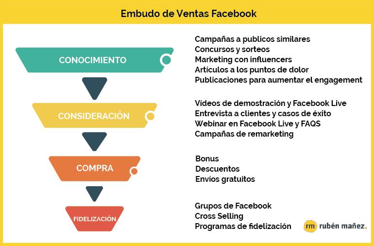 180 Ideas De Infographic En 2021 Disenos De Unas Psicología Del Color Logo De Color