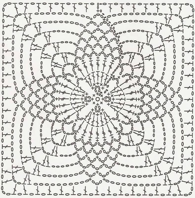 Pin de Fany Fernandez en fraficos para hacer cuadrados para mantas ...