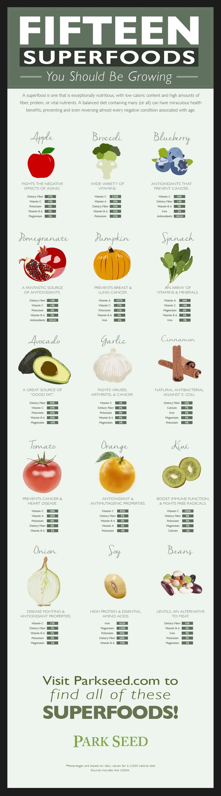 Enjoy the full nutritional value of your superfoods by