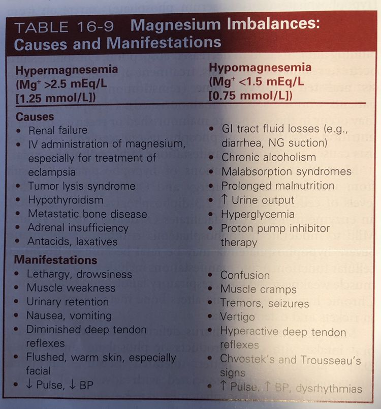 Pin by Mary Mahar on Drugs, pharmaceutical and calculations