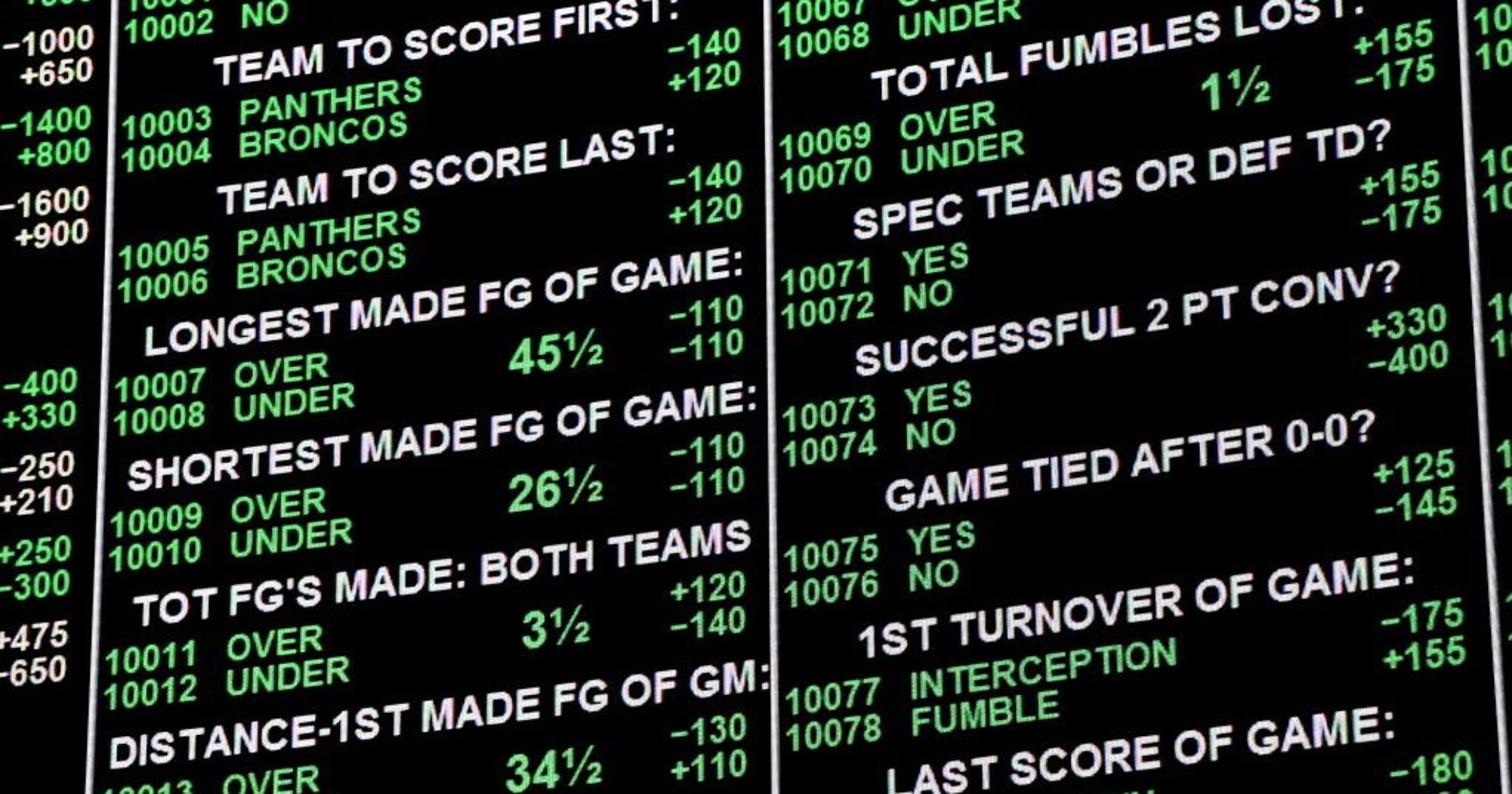 Sports betting predictions tips for getting dota 2 lounge betting explained synonyms
