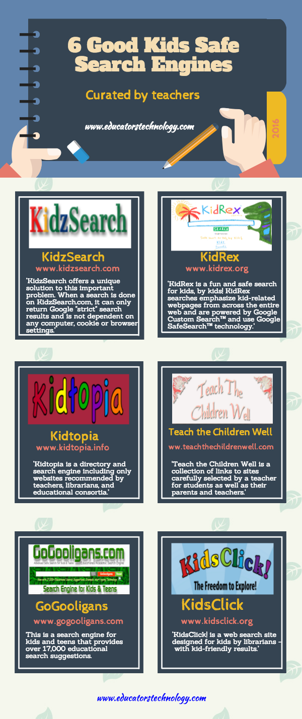 A Handy Classroom Poster Featuring 6 Safe Search Engines For Kids
