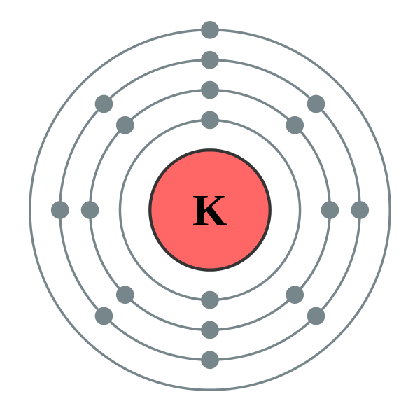 Potassium Is An Element With The Atomic Number 19 And Chemical