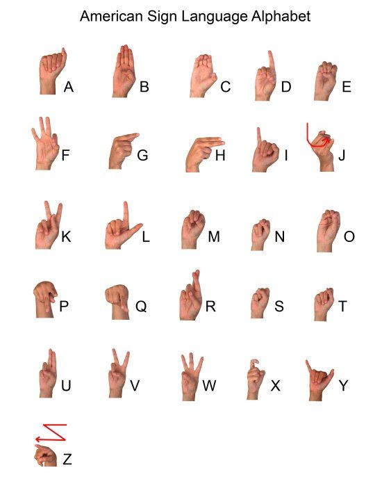 Printable Sign Language Alphabet  Sign Language    Sign