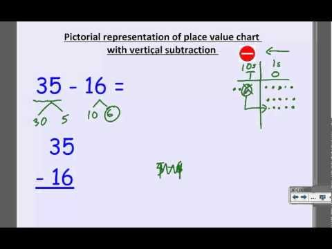 2nd Grade Subtraction with Place Value Chart Math Pinterest - place value chart