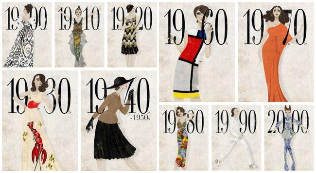 history of fashion - Căutare Google | History of Fashion ...