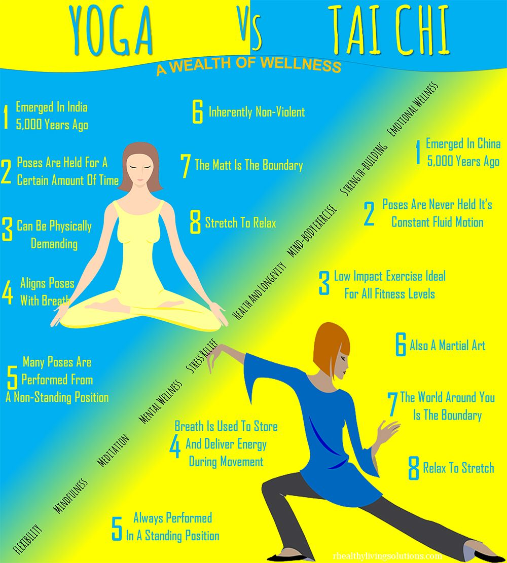 yoga o taichi