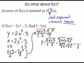 Worksheet 7 4 Inverse Functions Pleasant To The Website On This