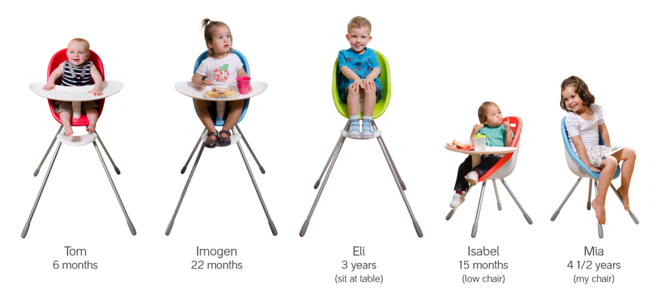 This High Chair Is Really Adaptable And Stylish Looks Like It Is Best For Regular Height Tables Not Counter Height Baby High Chair Phil And Teds High Chair