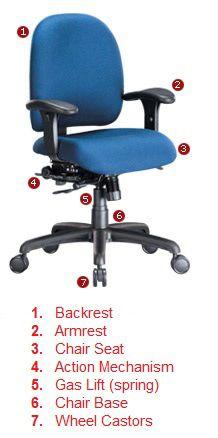 parts of a chair  office chair  Chair repair Chair