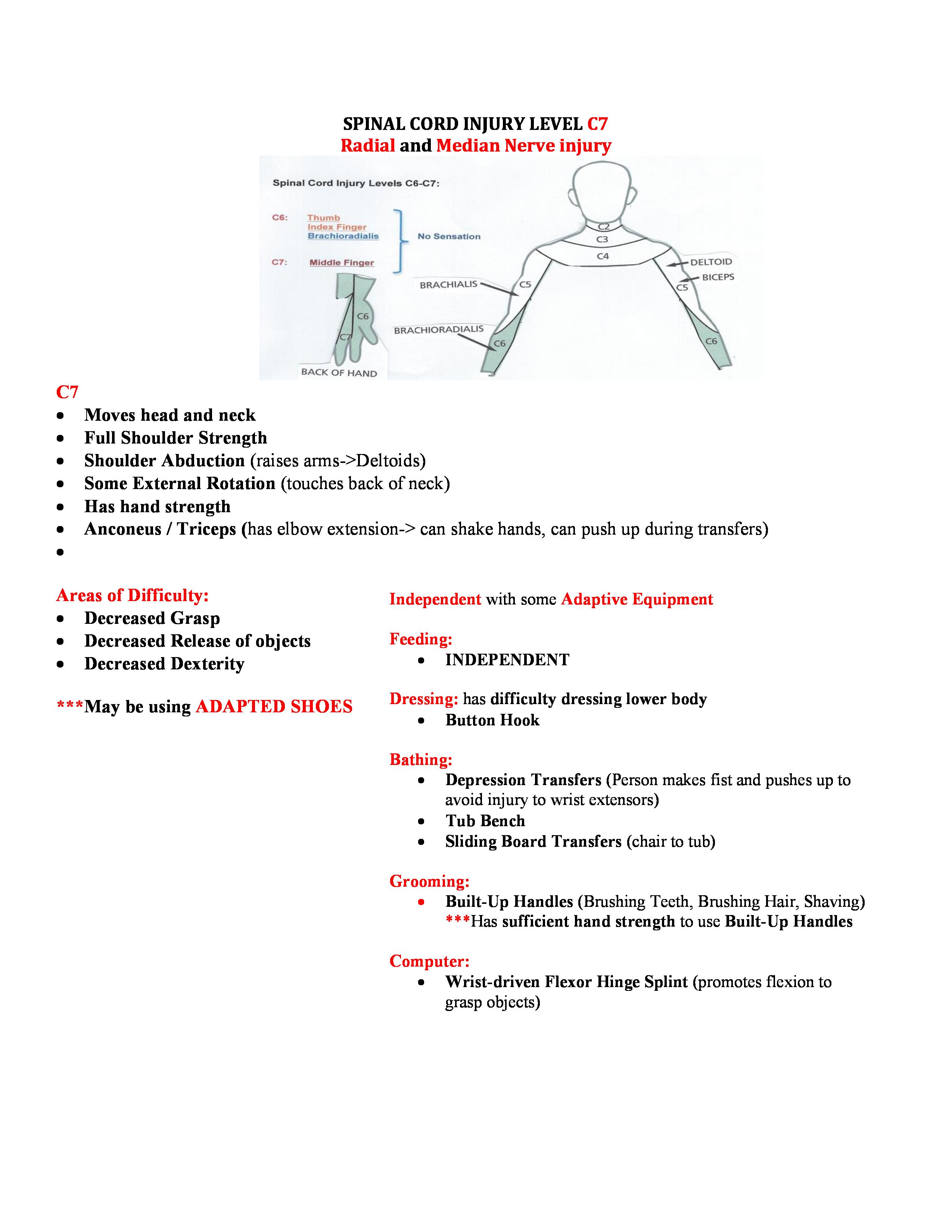 Spinal Cord Injuries C7