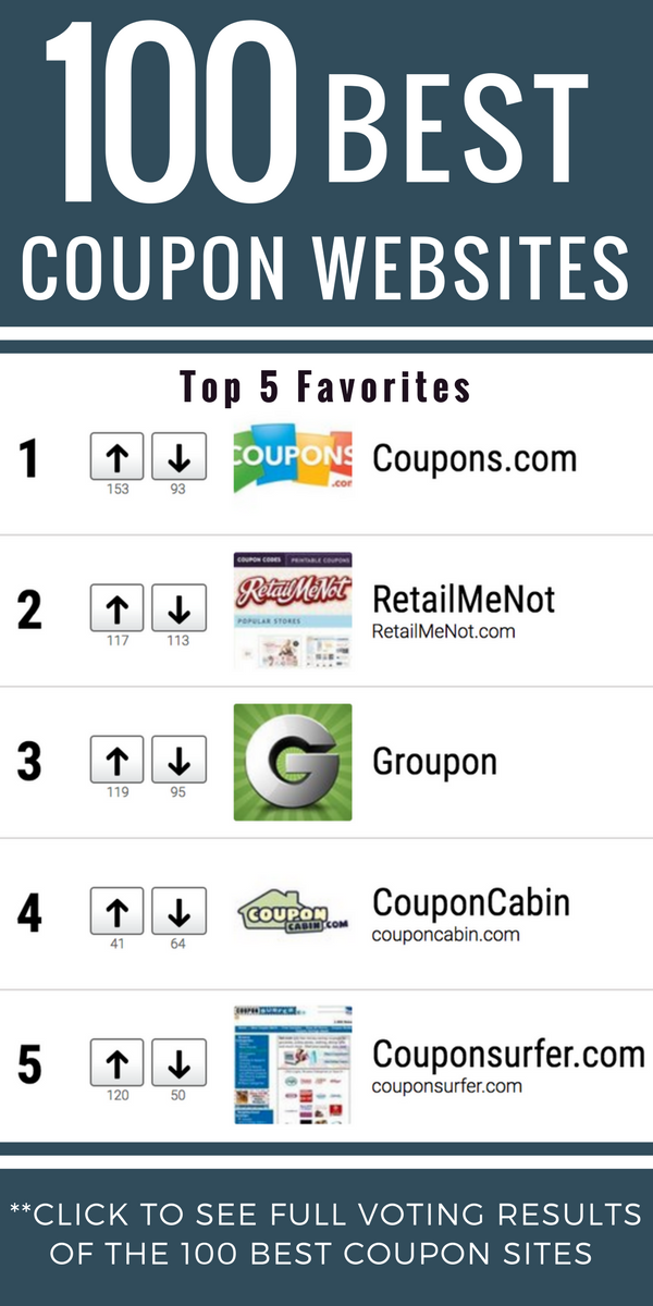 The Best Coupon Websites Coupon Websites Save Money Shopping Best Coupon Sites
