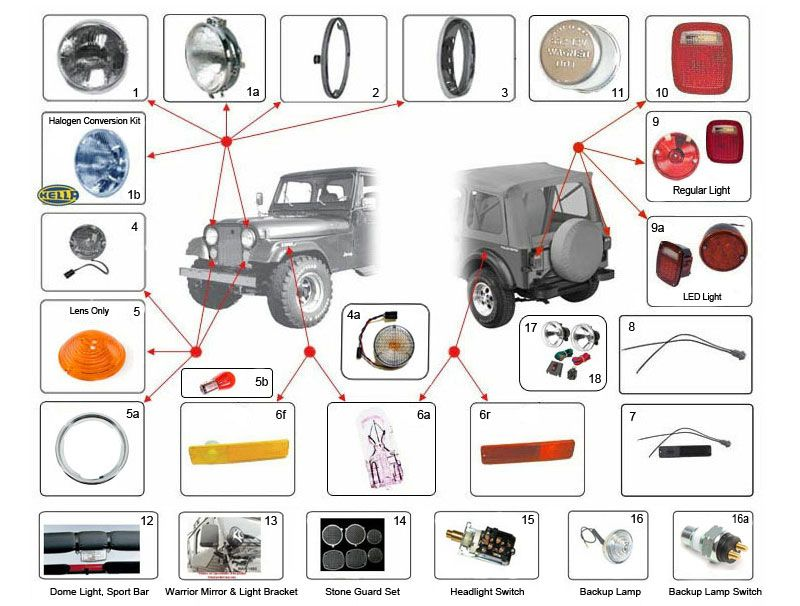 e98b53d6ac84f8a184317f6209c21d57 interactive diagram jeep cj lights cj lights 55 86 morris Painless Wiring Harness Diagram at metegol.co