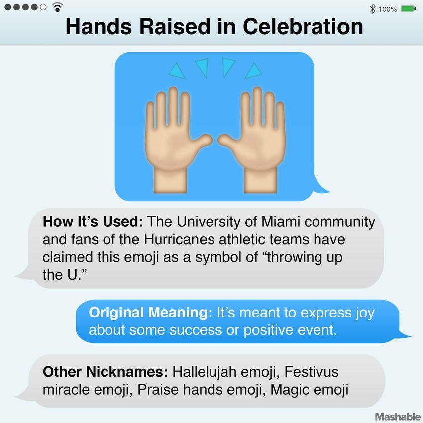 10 Emoji Meanings That Might Surprise You | Brain Food
