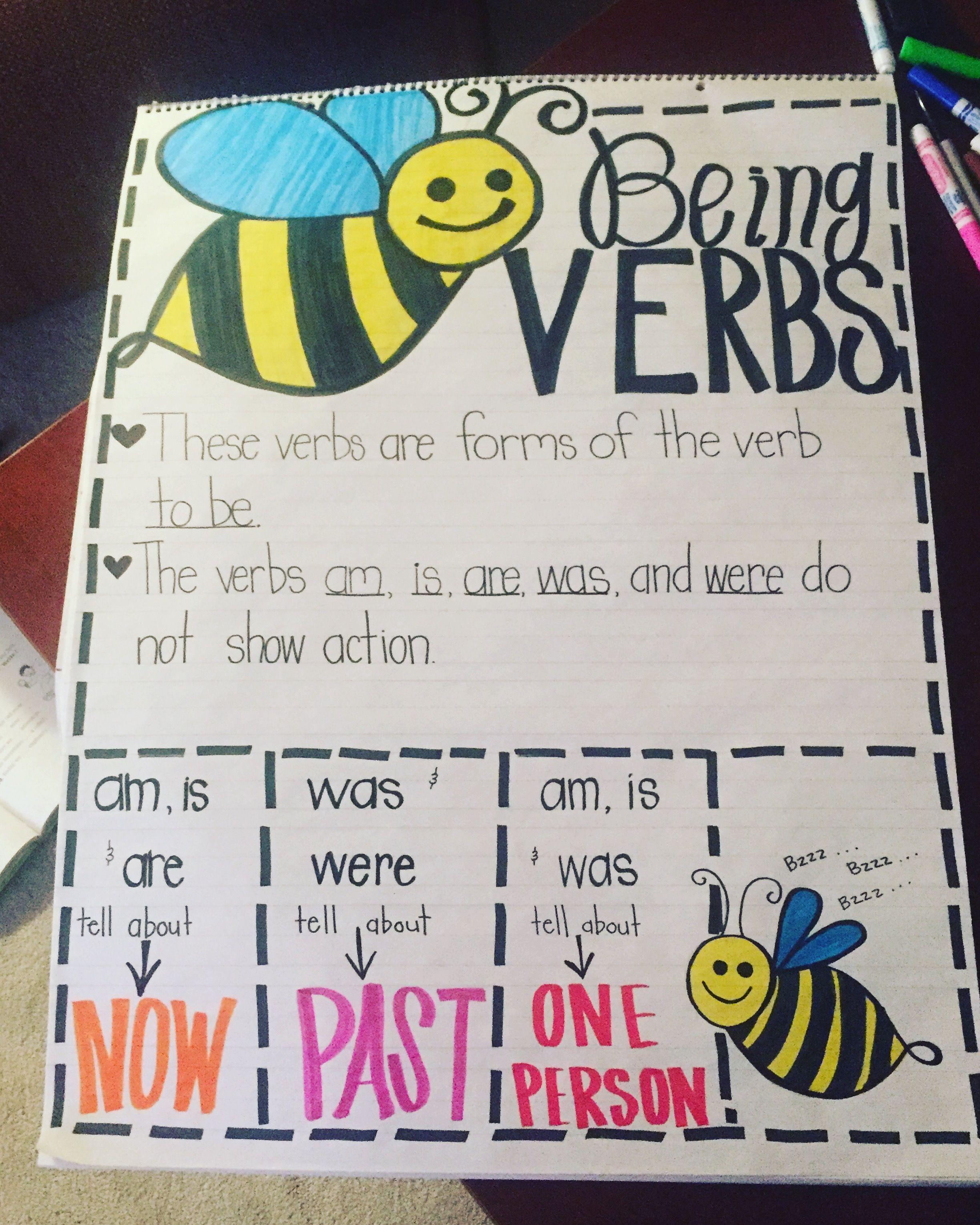 Being Verbs Anchor Chart