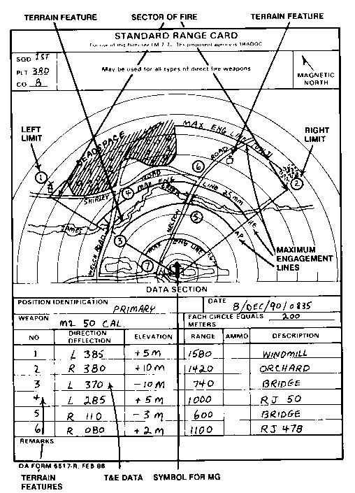image result for sniper range card pdf