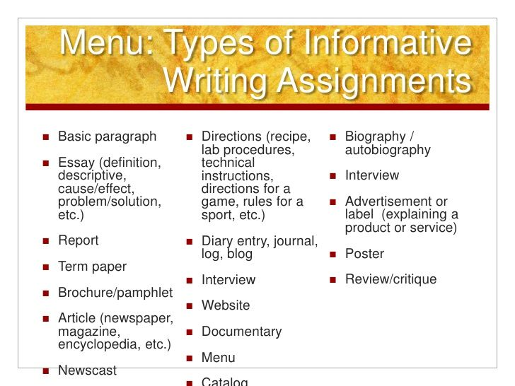 Determine The Best Organizational Structure Which Would Be Most Eff Informative Essay Explanatory Writing Informational Type Structures