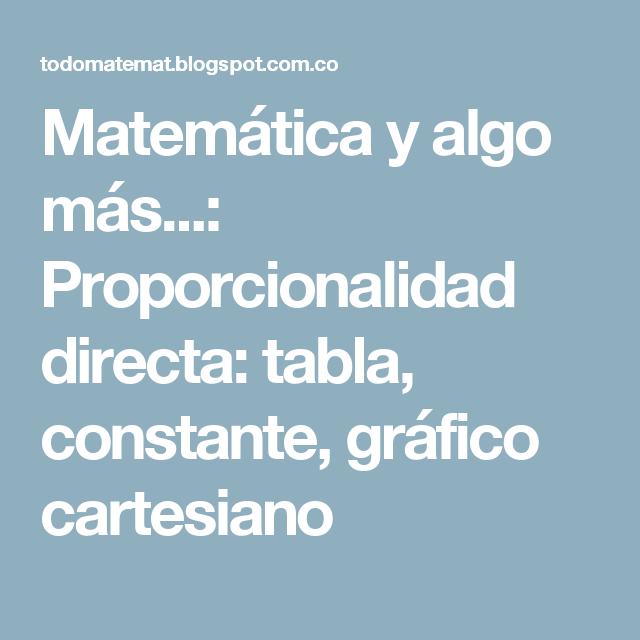 Matemática y algo más...: Proporcionalidad directa: tabla, constante, gráfico cartesiano