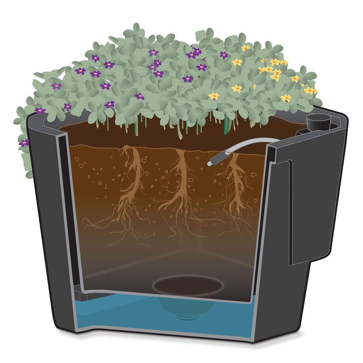 Self Watering Planter Liner Frontgate Planters, Self