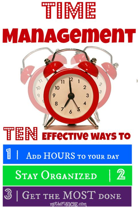 Time Management  Effective Time Management Time Management And Surf