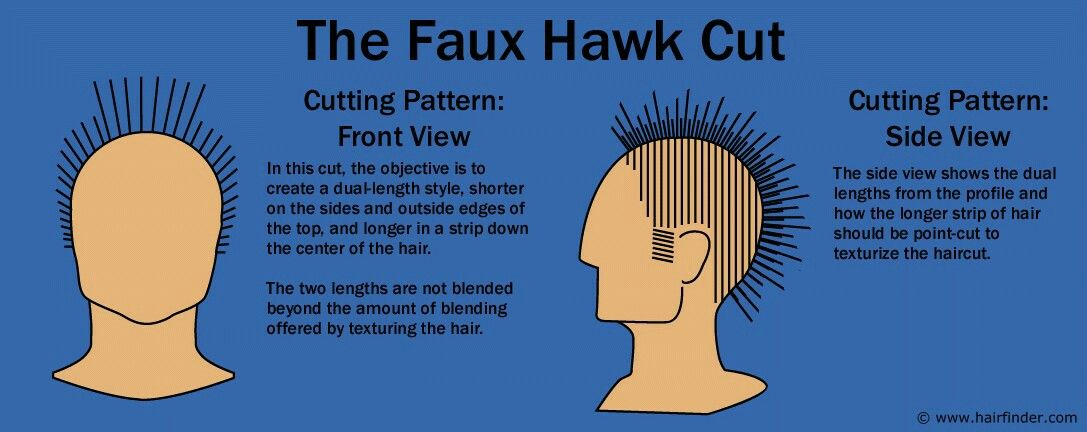 how to cut a fohawk step by step
