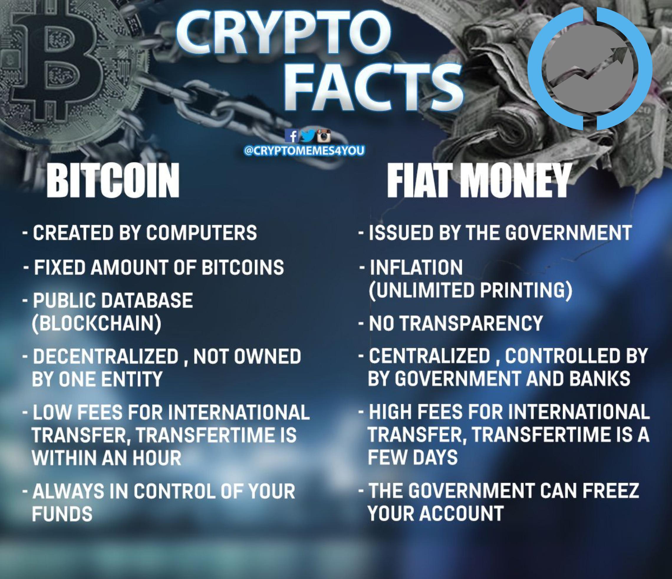 btc ultima data acquista bitcoin con paypal senza verifica