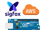 Creating an IoT Dashboard with Xkit, Sigfox & AWS | Micro processor