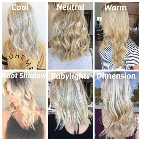 Discover different types of new hair coloring techniques for blondes ...