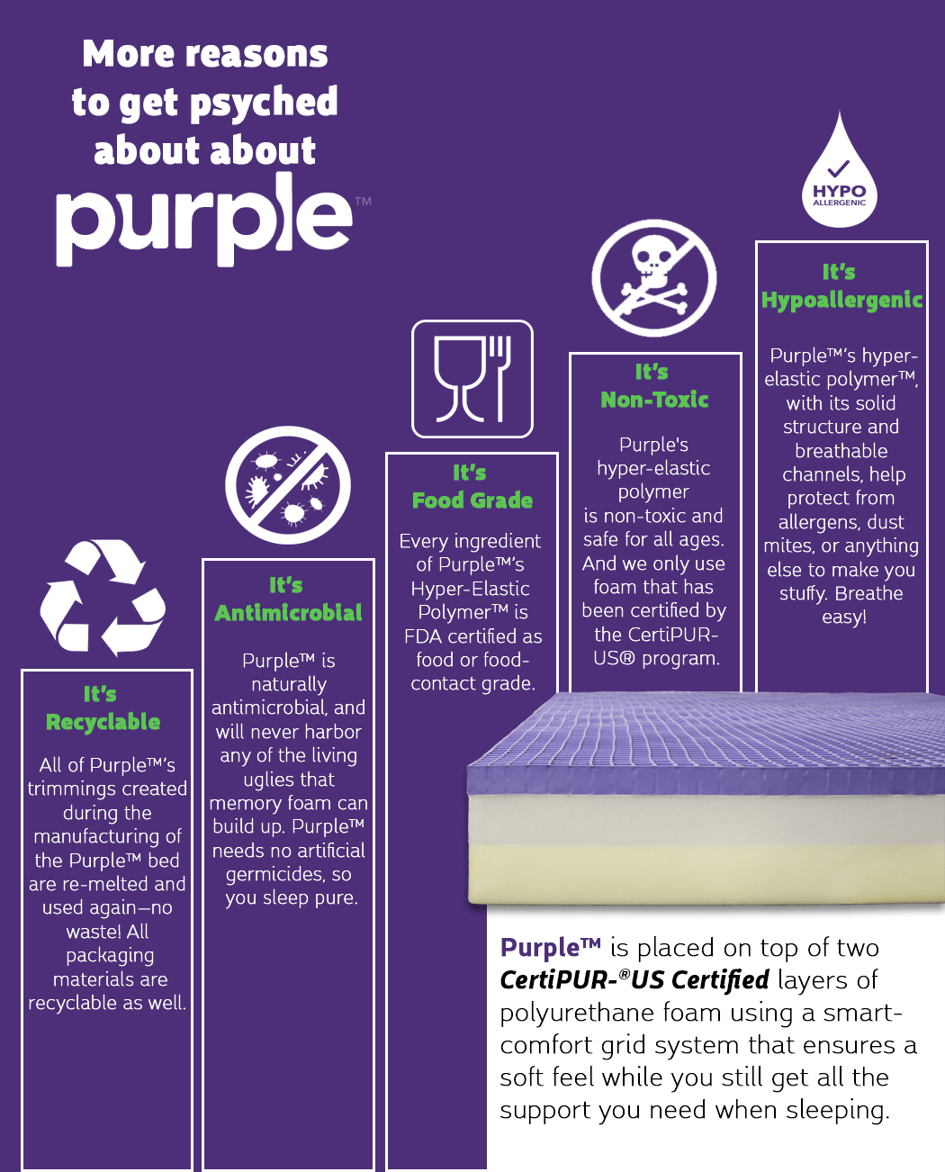 Compare Purple Mattresses Purple Mattress Memory Foam Mattress