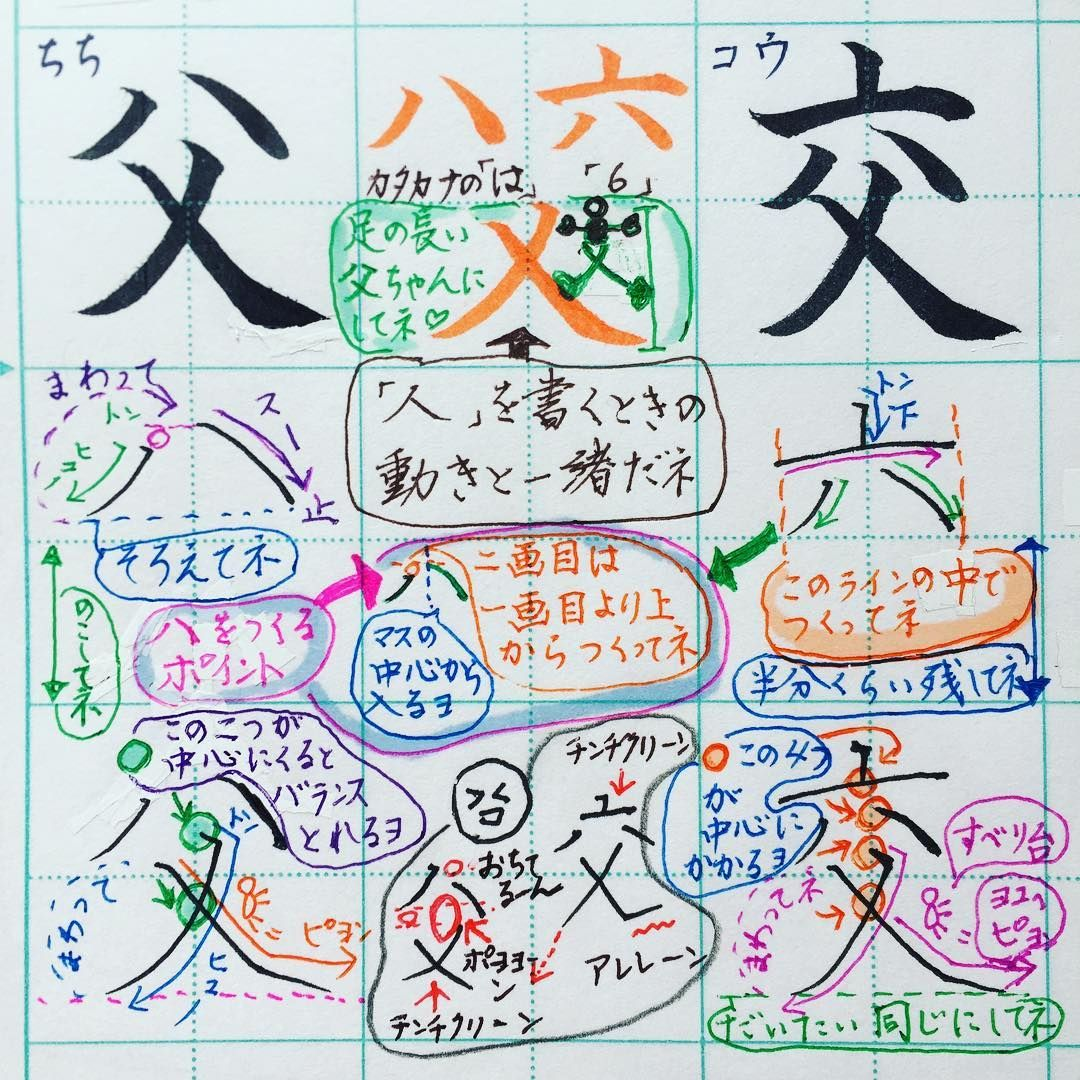 小2で習う漢字 父 交 父は の位置を 真ん中くらいに作ると