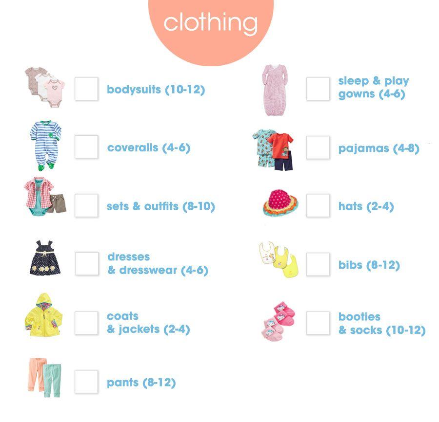 Newborn Checklist - Clothing baby tips Pinterest Babies, Baby