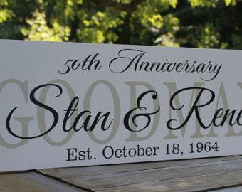 Image result for unique 50th wedding anniversary gifts | Party ideas ...