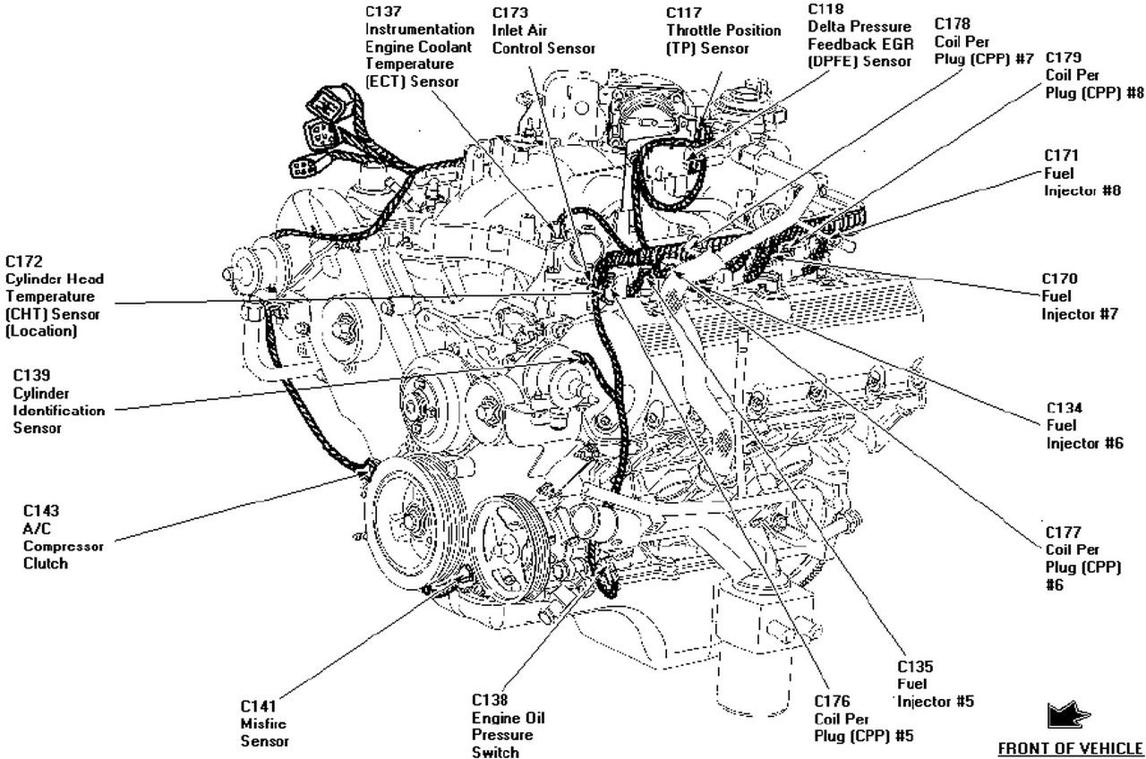 e250 fuse diagram for 2010 ford e250 engine diagram e2 wiring diagram  ford e250 engine diagram e2 wiring