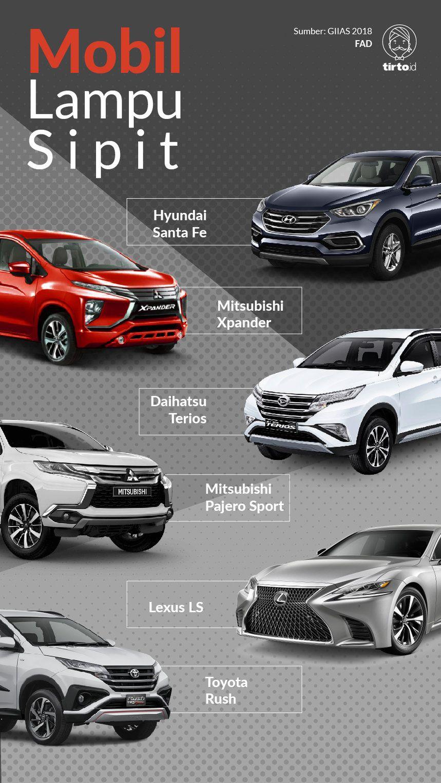Lampu Dengan Mata Sipit Marak Digunakan Pada Mobil Mobil Keluaran Terbaru Di Pasar Indonesia Maupun Global Mobil Lampu Inspirasi Warna