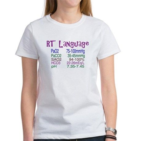 13648caa RT LANGUAGE Women's Classic T-Shirt | Respiratory Therapist | T ...