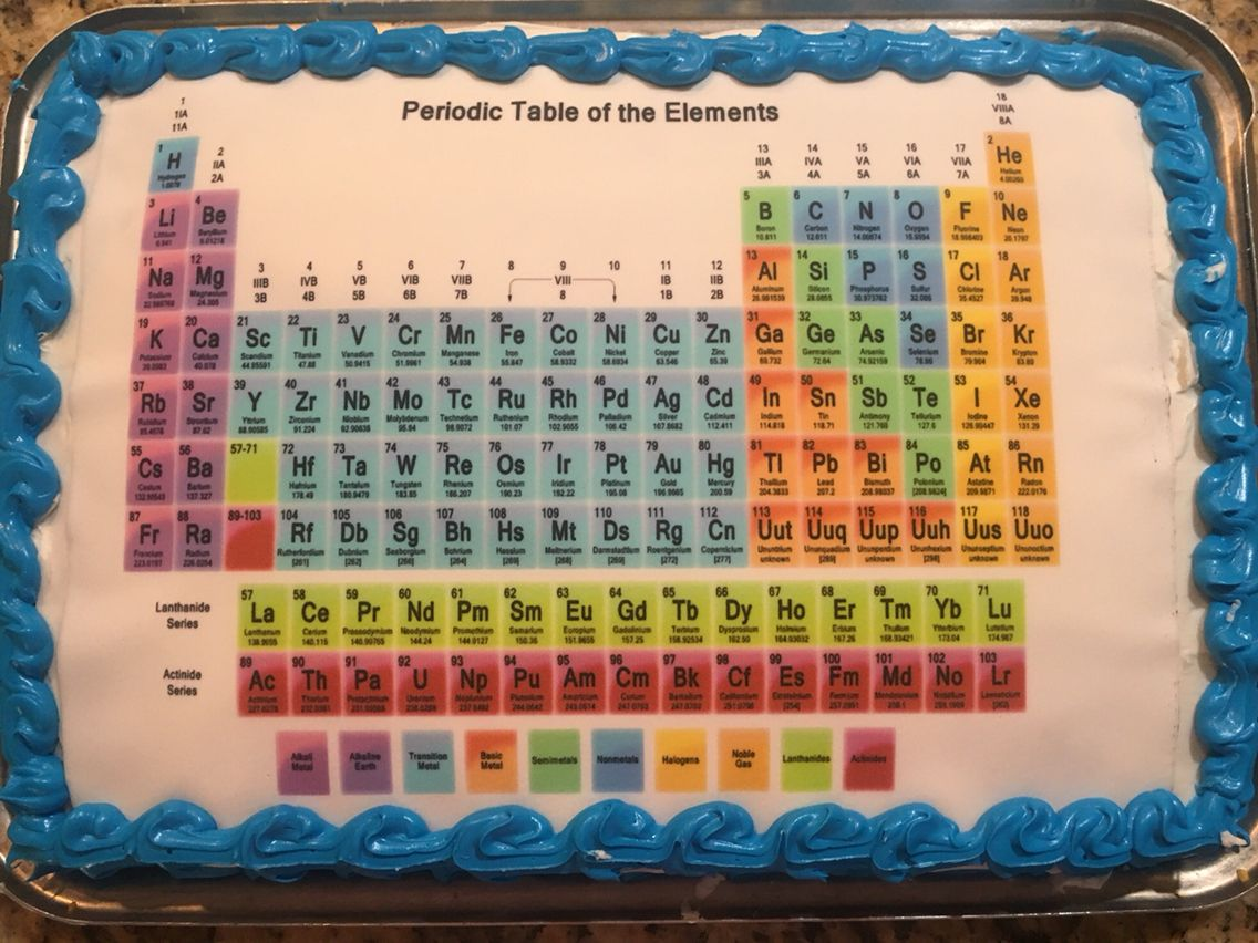 Periodic Table Cake Science Birthday