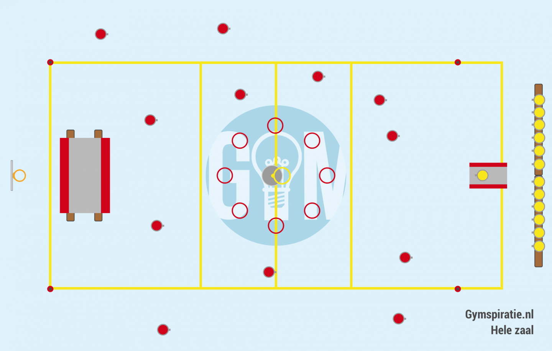 Bedwelming Basket-loop spel   Kernactiviteiten gym - Games, Playing cards en @MU21