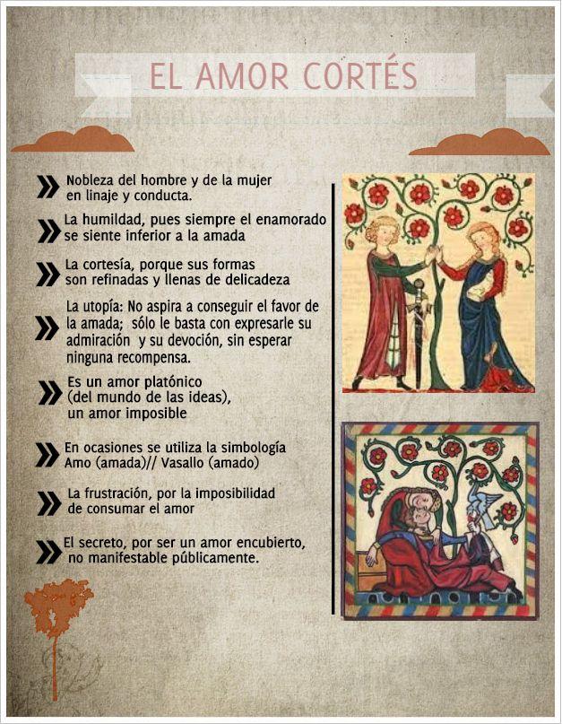 Easel Ly Create And Share Visual Ideas Online Arte Y Literatura Literatura Española Amor Cortés
